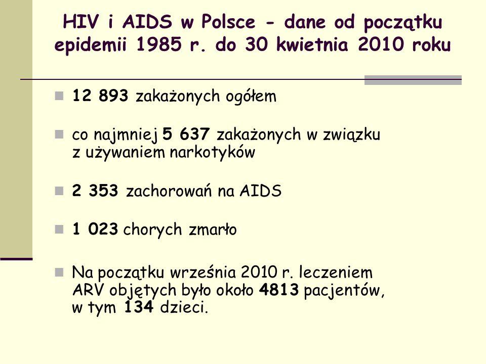 HIV i AIDS w Polsce - dane od początku epidemii 1985 r. do 30 kwietnia 2010 roku 12 893 zakażonych ogółem co najmniej 5 637 zakażonych w związku z uży