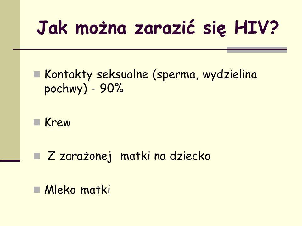 Jak można zarazić się HIV? Kontakty seksualne (sperma, wydzielina pochwy) - 90% Krew Z zarażonej matki na dziecko Mleko matki