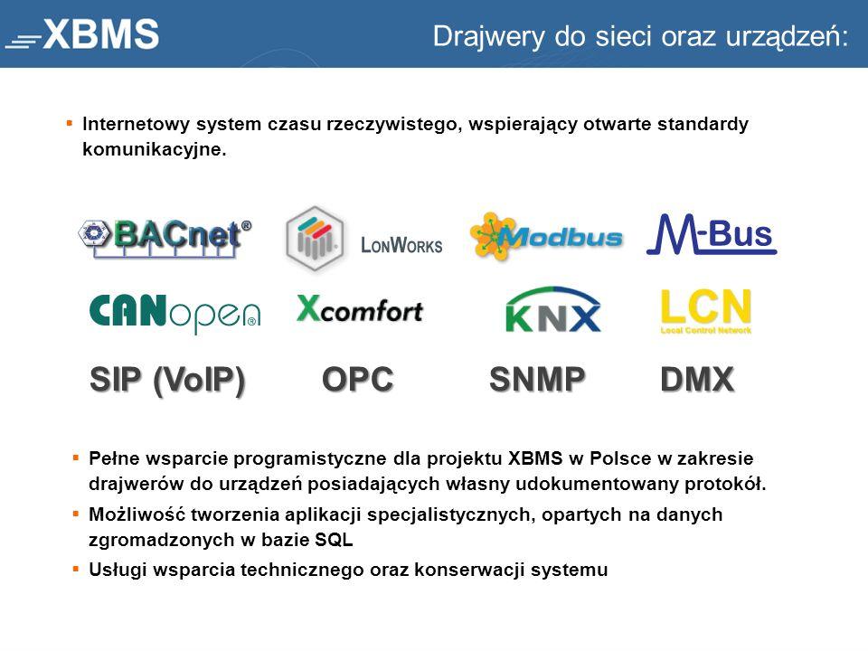 SIP (VoIP) OPC SNMP DMX Internetowy system czasu rzeczywistego, wspierający otwarte standardy komunikacyjne. Drajwery do sieci oraz urządzeń: Pełne ws