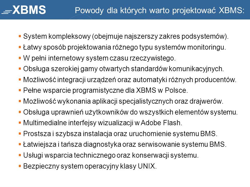 Powody dla których warto projektować XBMS: System kompleksowy (obejmuje najszerszy zakres podsystemów). Łatwy sposób projektowania różnego typu system