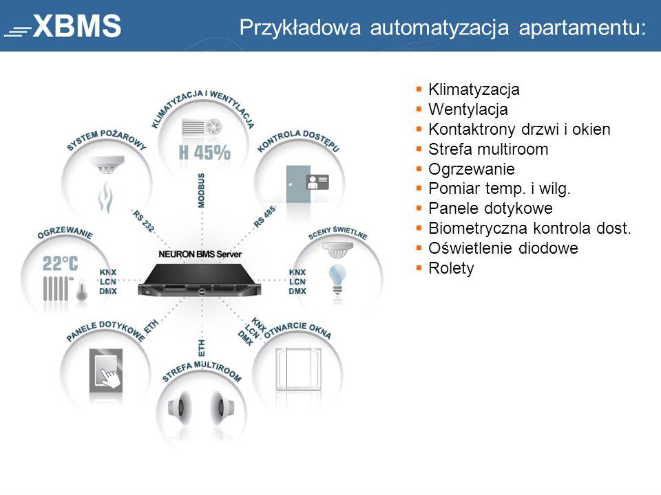 Przykładowa automatyzacja apartamentu: Klimatyzacja Wentylacja Kontaktrony drzwi i okien Strefa multiroom Ogrzewanie Pomiar temp. i wilg. Panele dotyk