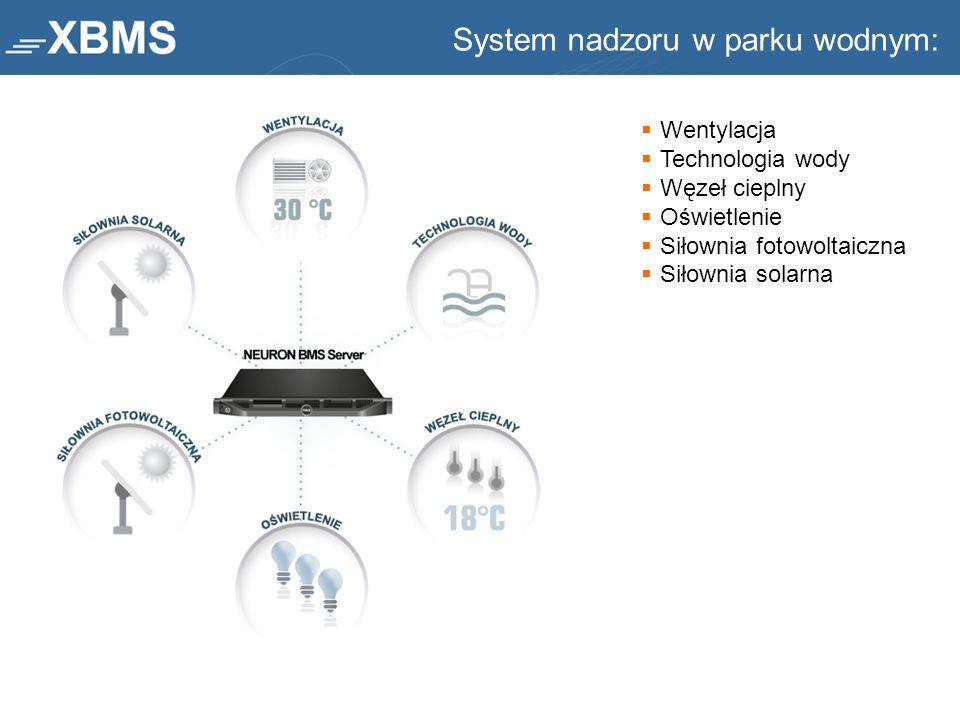 System nadzoru w parku wodnym: Wentylacja Technologia wody Węzeł cieplny Oświetlenie Siłownia fotowoltaiczna Siłownia solarna