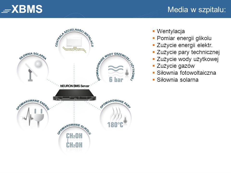 Media w szpitalu: Wentylacja Pomiar energii glikolu Zużycie energii elektr. Zużycie pary technicznej Zużycie wody użytkowej Zużycie gazów Siłownia fot