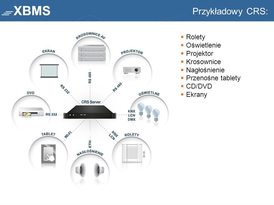 Przykładowy CRS: Rolety Oświetlenie Projektor Krosownice Nagłośnienie Przenośne tablety CD/DVD Ekrany