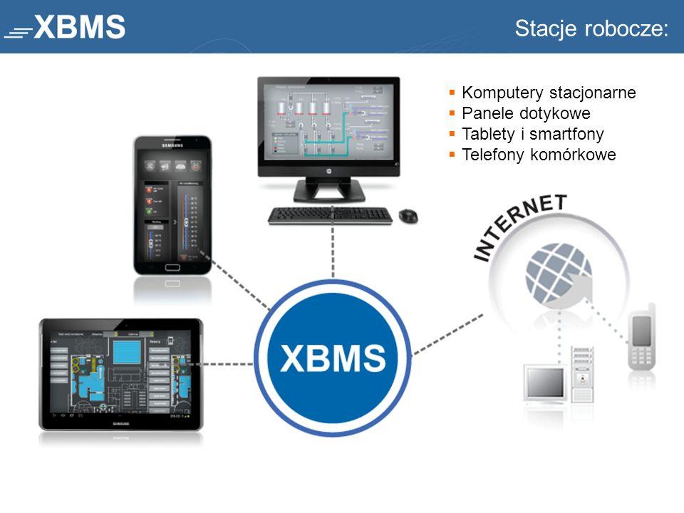 Komputery stacjonarne Panele dotykowe Tablety i smartfony Telefony komórkowe Stacje robocze: