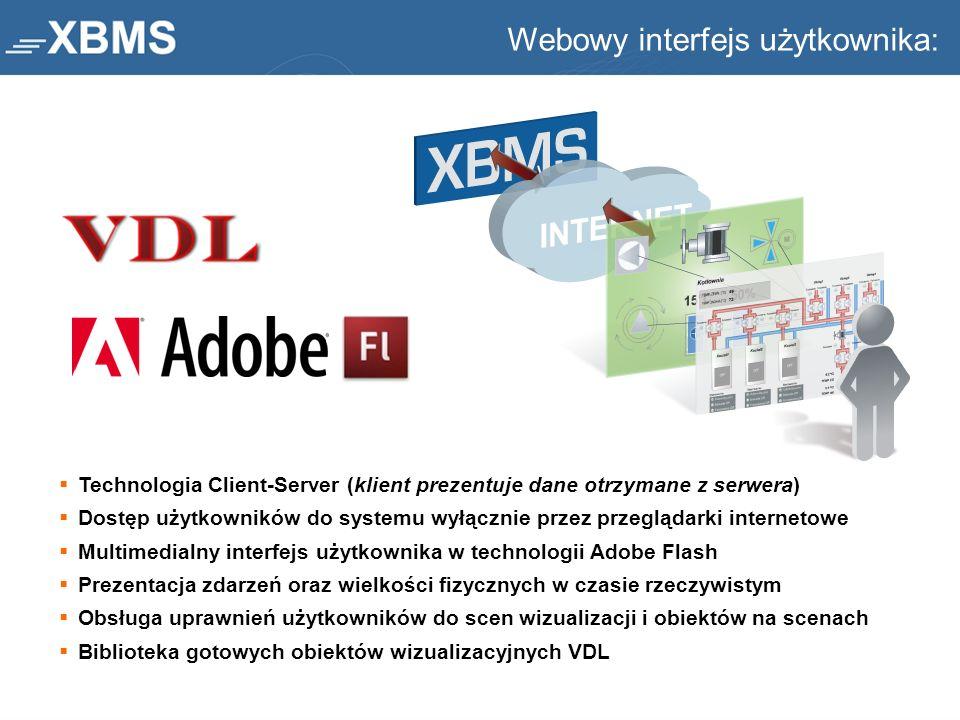 Technologia Client-Server (klient prezentuje dane otrzymane z serwera) Dostęp użytkowników do systemu wyłącznie przez przeglądarki internetowe Multime
