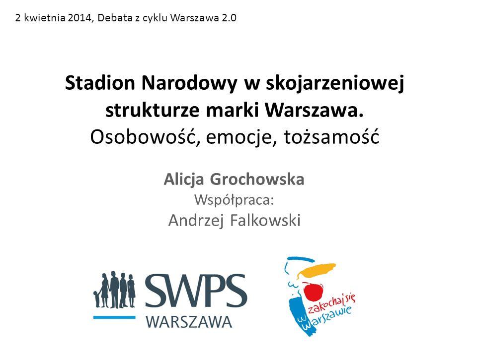 Elementy marki Warszawa Baza do kształtowania wizerunku miasta Marka Elementy Emocje Osobowość Zależności między nimi tworzą wartość marki