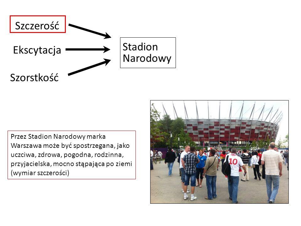Szczerość Stadion Narodowy Ekscytacja Szorstkość Przez Stadion Narodowy marka Warszawa może być spostrzegana, jako uczciwa, zdrowa, pogodna, rodzinna,
