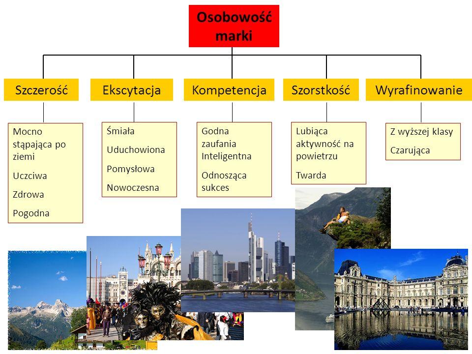 Struktura osobowości marki Warszawa 2,6 2,7 2,8 2,9 3 3,1 3,2 3,3 3,4 Szczerość Ekscytacja Kompetencja Wyrafinowanie Szorstkość wszyscy śmiała, modna, ekscytująca, uduchowiona, opanowana w trudnych sytuacjach, młoda, pomysłowa, unikalna, nowoczesna (na czasie), współczesna godna zaufania, ciężko pracująca, daje poczucie bezpieczeństwa, inteligentna, zainteresowana techniką, dobrze współpracuje w grupie, odnosi sukcesy, należy do liderów, zalicza się do pewnych siebie