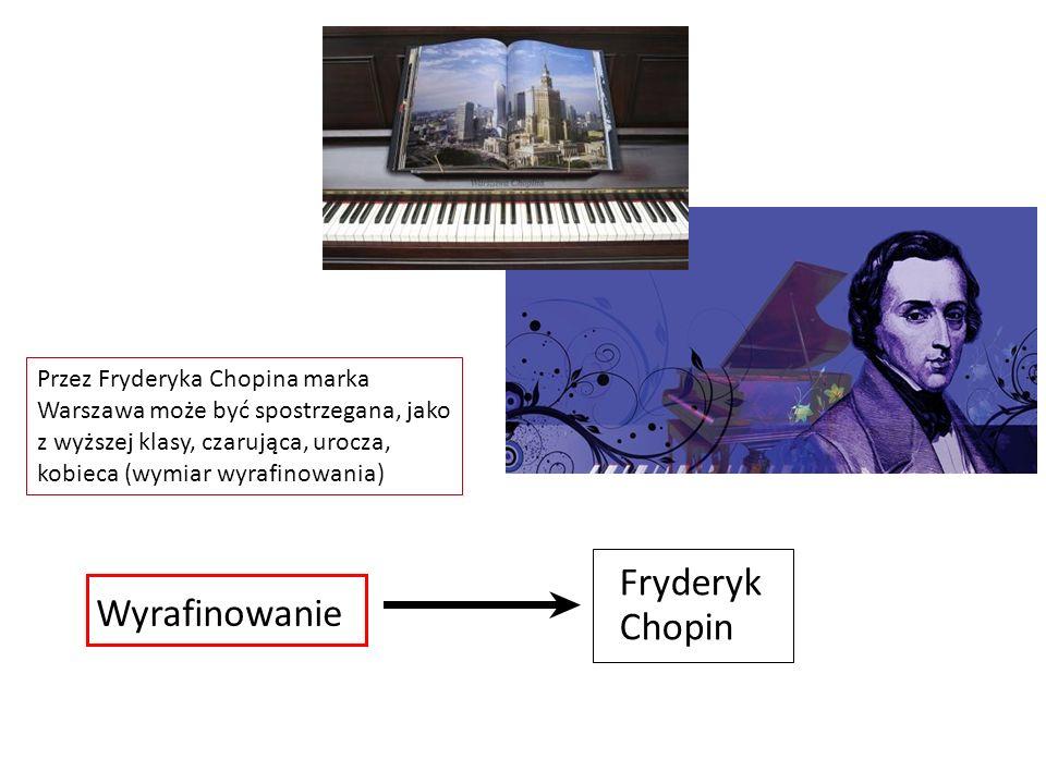 Wyrafinowanie Fryderyk Chopin Przez Fryderyka Chopina marka Warszawa może być spostrzegana, jako z wyższej klasy, czarująca, urocza, kobieca (wymiar w
