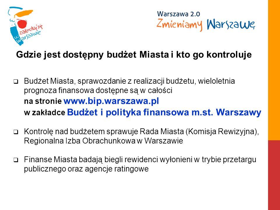 Budżet Miasta, sprawozdanie z realizacji budżetu, wieloletnia prognoza finansowa dostępne są w całości na stronie www.bip.warszawa.pl w zakładce Budżet i polityka finansowa m.st.
