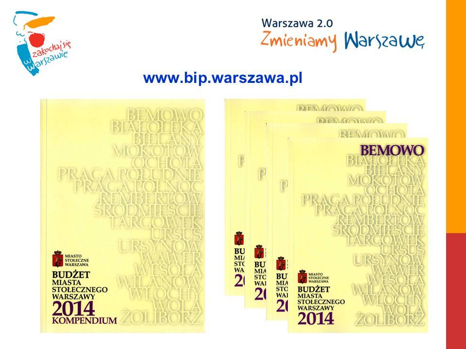 www.bip.warszawa.pl