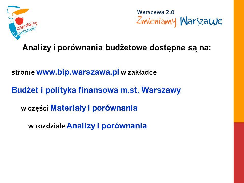 stronie www.bip.warszawa.pl w zakładce Budżet i polityka finansowa m.st.