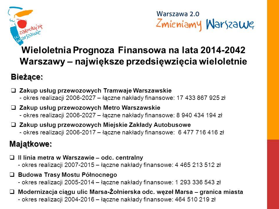 Wieloletnia Prognoza Finansowa na lata 2014-2042 Warszawy – największe przedsięwzięcia wieloletnie Bieżące: Zakup usług przewozowych Tramwaje Warszawskie - okres realizacji 2006-2027 – łączne nakłady finansowe: 17 433 867 925 zł Zakup usług przewozowych Metro Warszawskie - okres realizacji 2006-2027 – łączne nakłady finansowe: 8 940 434 194 zł Zakup usług przewozowych Miejskie Zakłady Autobusowe - okres realizacji 2006-2017 – łączne nakłady finansowe: 6 477 716 416 zł Majątkowe: II linia metra w Warszawie – odc.