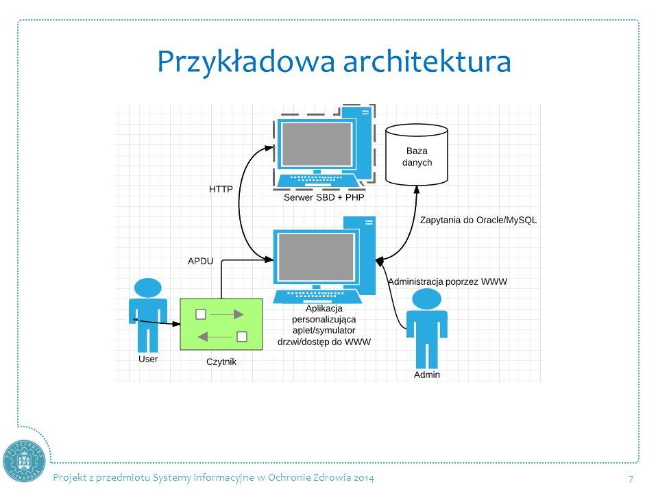 7 Przykładowa architektura