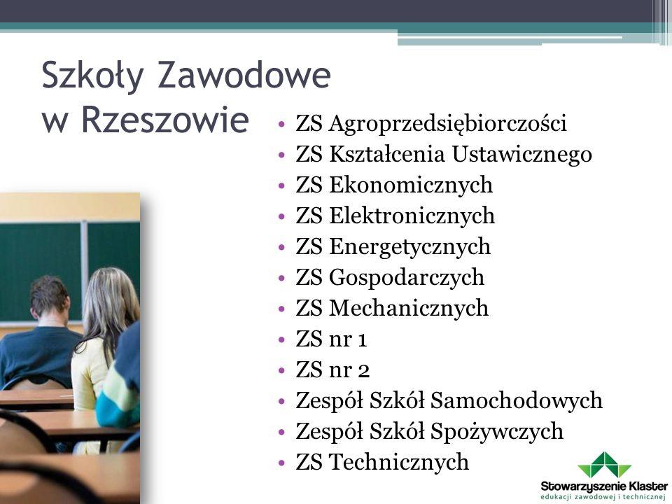 Szkoły Zawodowe w Rzeszowie ZS Agroprzedsiębiorczości ZS Kształcenia Ustawicznego ZS Ekonomicznych ZS Elektronicznych ZS Energetycznych ZS Gospodarczy