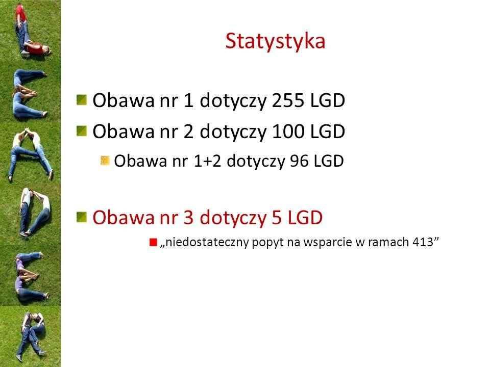 Statystyka Obawa nr 1 dotyczy 255 LGD Obawa nr 2 dotyczy 100 LGD Obawa nr 1+2 dotyczy 96 LGD Obawa nr 3 dotyczy 5 LGD niedostateczny popyt na wsparcie w ramach 413