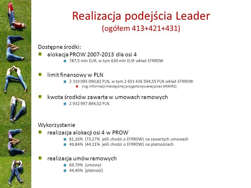 Realizacja podejścia Leader (ogółem 413+421+431) Dostępne środki: alokacja PROW 2007-2013 dla osi 4 787,5 mln EUR, w tym 630 mln EUR wkład EFRROW limit finansowy w PLN 3 319 095 090,82 PLN, w tym 2 651 436 594,55 PLN wkład EFRROW (wg.