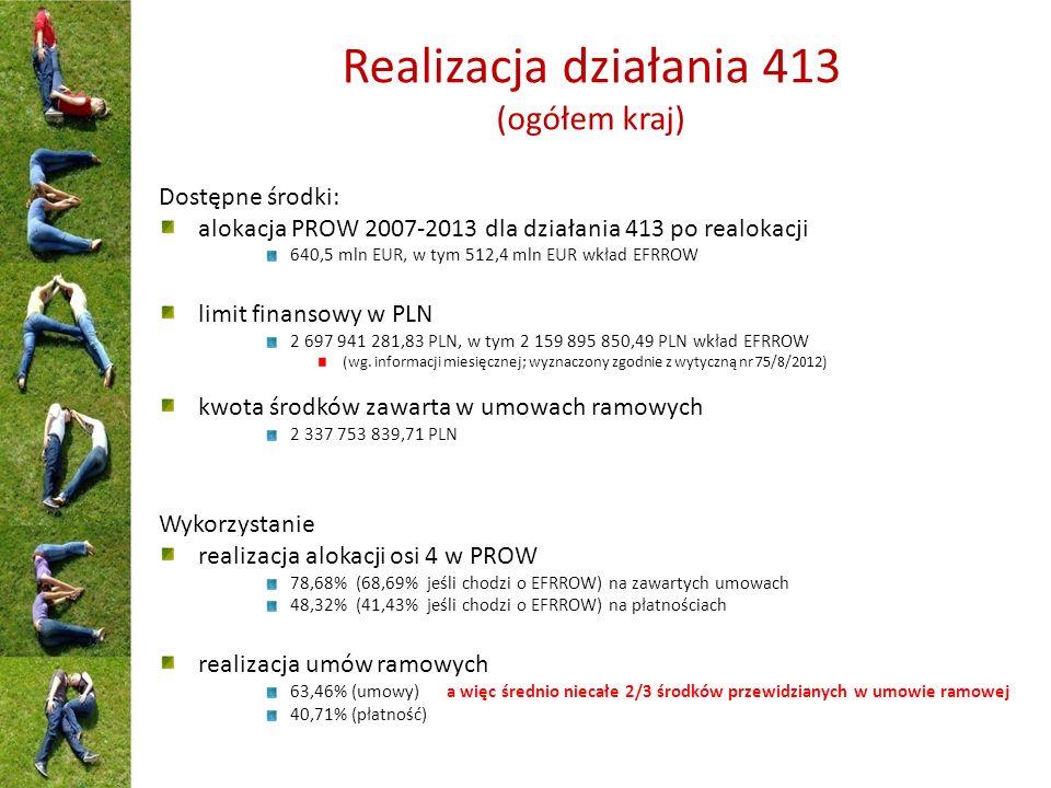 Realizacja działania 413 (ogółem kraj) Dostępne środki: alokacja PROW 2007-2013 dla działania 413 po realokacji 640,5 mln EUR, w tym 512,4 mln EUR wkład EFRROW limit finansowy w PLN 2 697 941 281,83 PLN, w tym 2 159 895 850,49 PLN wkład EFRROW (wg.