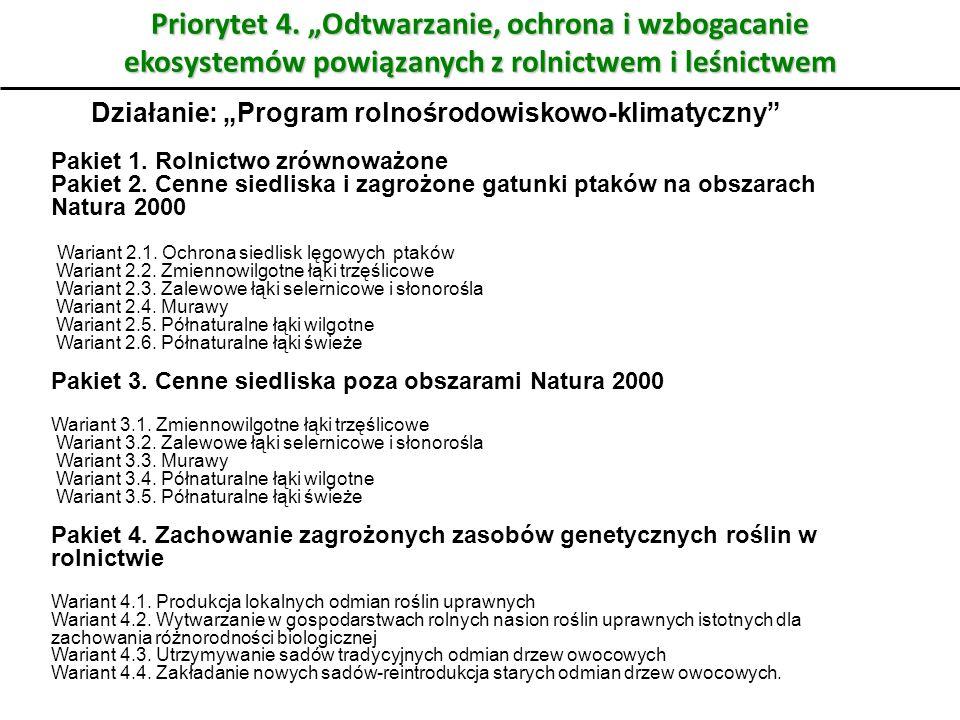 Działanie: Program rolnośrodowiskowo-klimatyczny Pakiet 1. Rolnictwo zrównoważone Pakiet 2. Cenne siedliska i zagrożone gatunki ptaków na obszarach Na