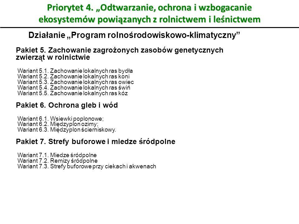 Działanie Program rolnośrodowiskowo-klimatyczny Pakiet 5. Zachowanie zagrożonych zasobów genetycznych zwierząt w rolnictwie Wariant 5.1. Zachowanie lo
