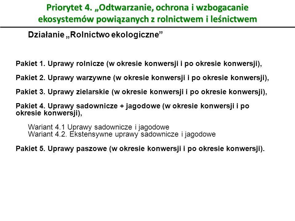 Działanie Rolnictwo ekologiczne Pakiet 1. Uprawy rolnicze (w okresie konwersji i po okresie konwersji), Pakiet 2. Uprawy warzywne (w okresie konwersji