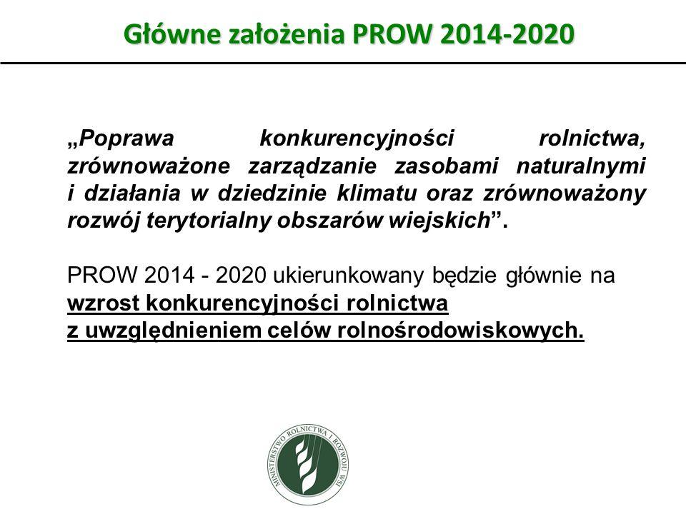 Główne założenia PROW 2014-2020 Poprawa konkurencyjności rolnictwa, zrównoważone zarządzanie zasobami naturalnymi i działania w dziedzinie klimatu ora
