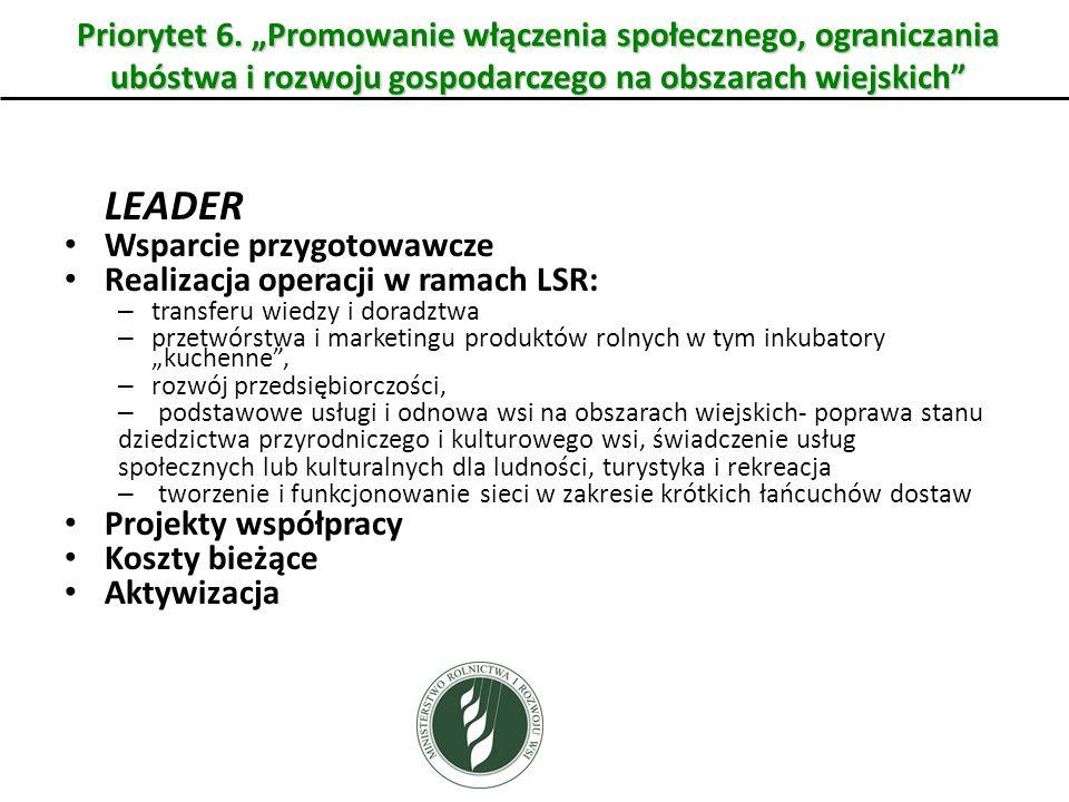 LEADER Wsparcie przygotowawcze Realizacja operacji w ramach LSR: – transferu wiedzy i doradztwa – przetwórstwa i marketingu produktów rolnych w tym in