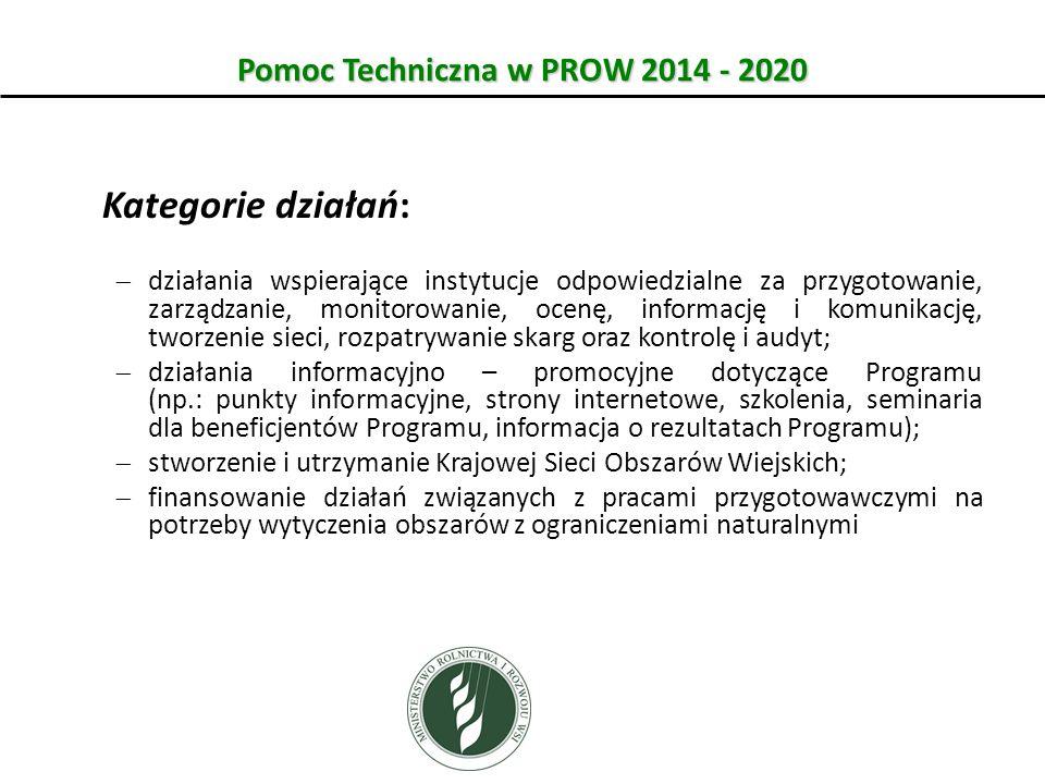 Pomoc Techniczna w PROW 2014 - 2020 Kategorie działań: działania wspierające instytucje odpowiedzialne za przygotowanie, zarządzanie, monitorowanie, o