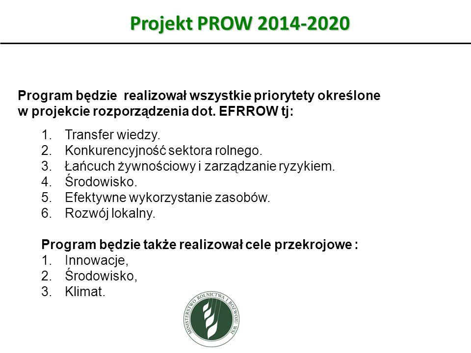 Projekt PROW 2014-2020 Program będzie realizował wszystkie priorytety określone w projekcie rozporządzenia dot. EFRROW tj: 1.Transfer wiedzy. 2.Konkur