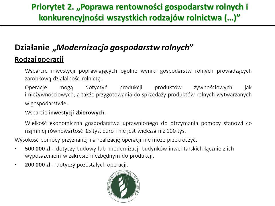 Działanie Rolnictwo ekologiczne Pakiet 1.