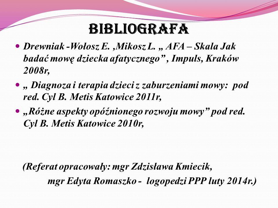Bibliografa Drewniak -Wołosz E.,Mikosz L. AFA – Skala Jak badać mowę dziecka afatycznego, Impuls, Kraków 2008r, Diagnoza i terapia dzieci z zaburzenia