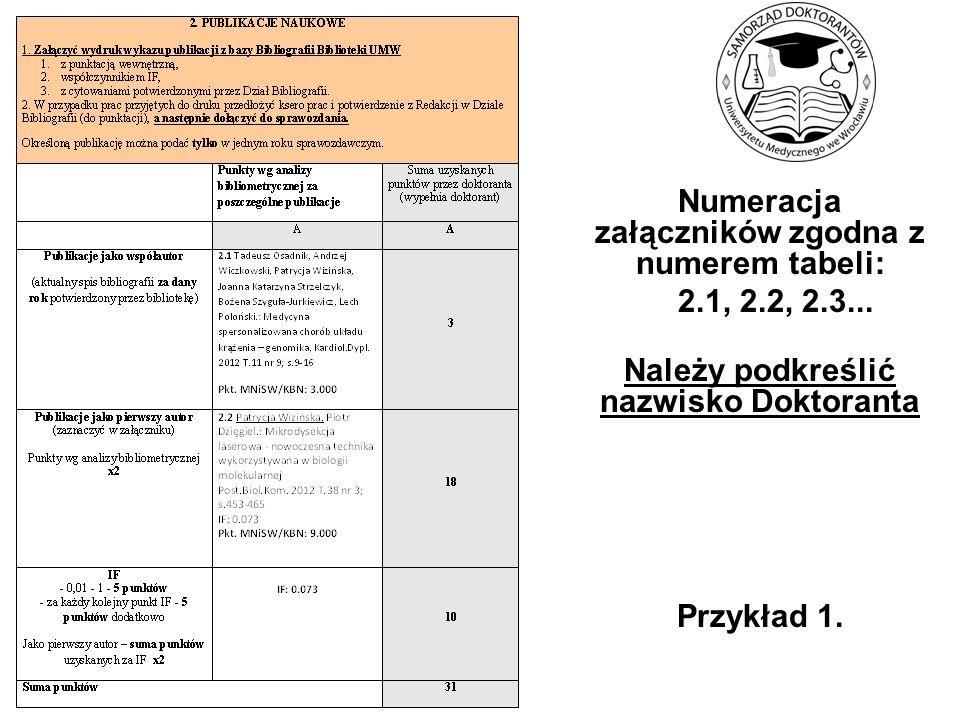 Numeracja załączników zgodna z numerem tabeli: 2.1, 2.2, 2.3... Należy podkreślić nazwisko Doktoranta Przykład 1.