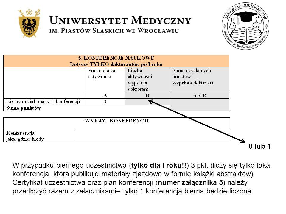 W przypadku biernego uczestnictwa (tylko dla I roku!!) 3 pkt. (liczy się tylko taka konferencja, która publikuje materiały zjazdowe w formie książki a