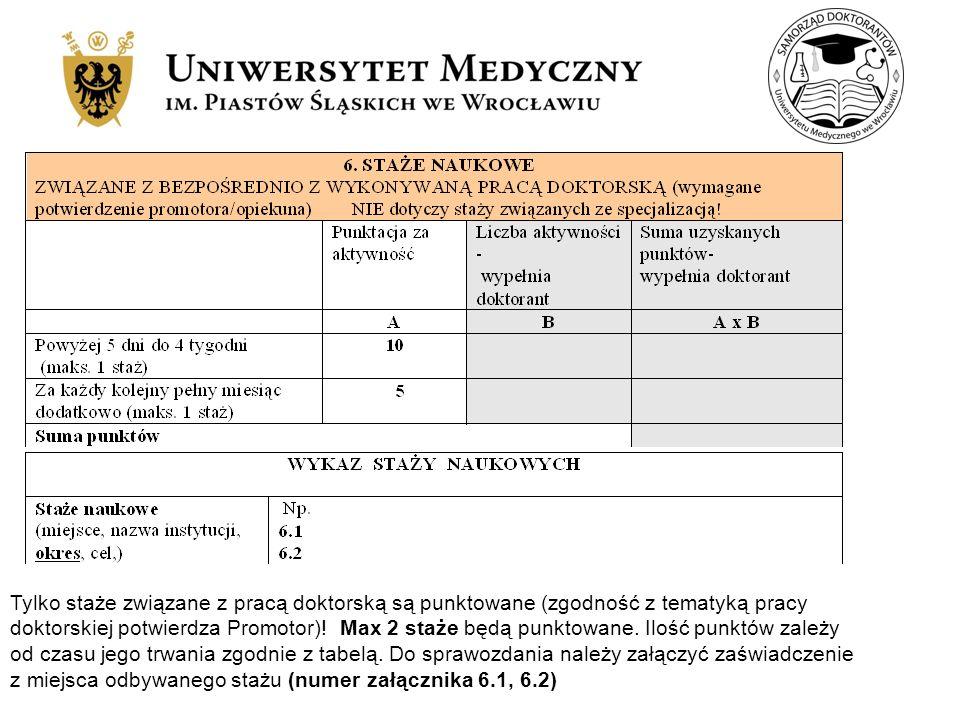 Tylko staże związane z pracą doktorską są punktowane (zgodność z tematyką pracy doktorskiej potwierdza Promotor)! Max 2 staże będą punktowane. Ilość p