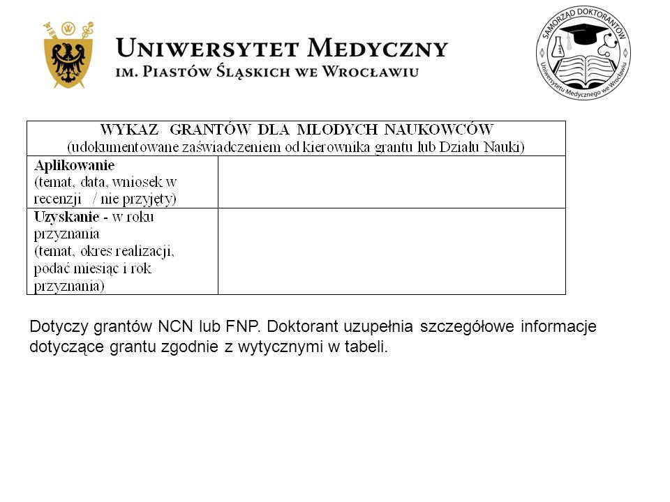 Dotyczy grantów NCN lub FNP. Doktorant uzupełnia szczegółowe informacje dotyczące grantu zgodnie z wytycznymi w tabeli.