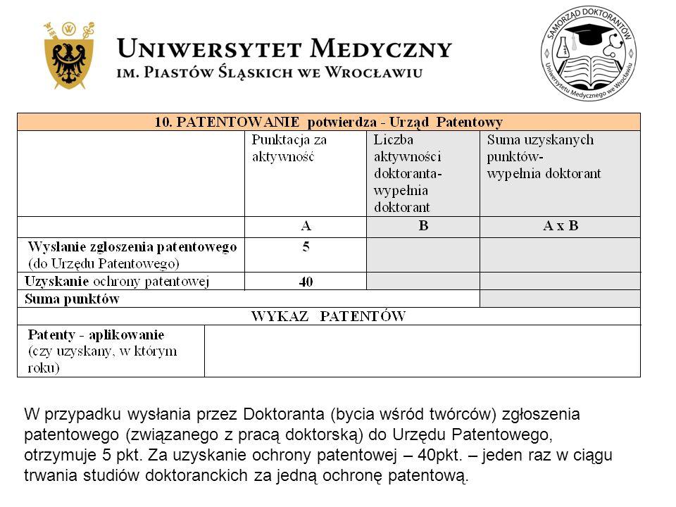 W przypadku wysłania przez Doktoranta (bycia wśród twórców) zgłoszenia patentowego (związanego z pracą doktorską) do Urzędu Patentowego, otrzymuje 5 p