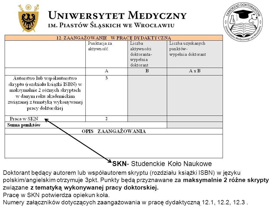 Doktorant będący autorem lub współautorem skryptu (rozdziału książki ISBN) w języku polskim/angielskim otrzymuje 3pkt. Punkty będą przyznawane za maks