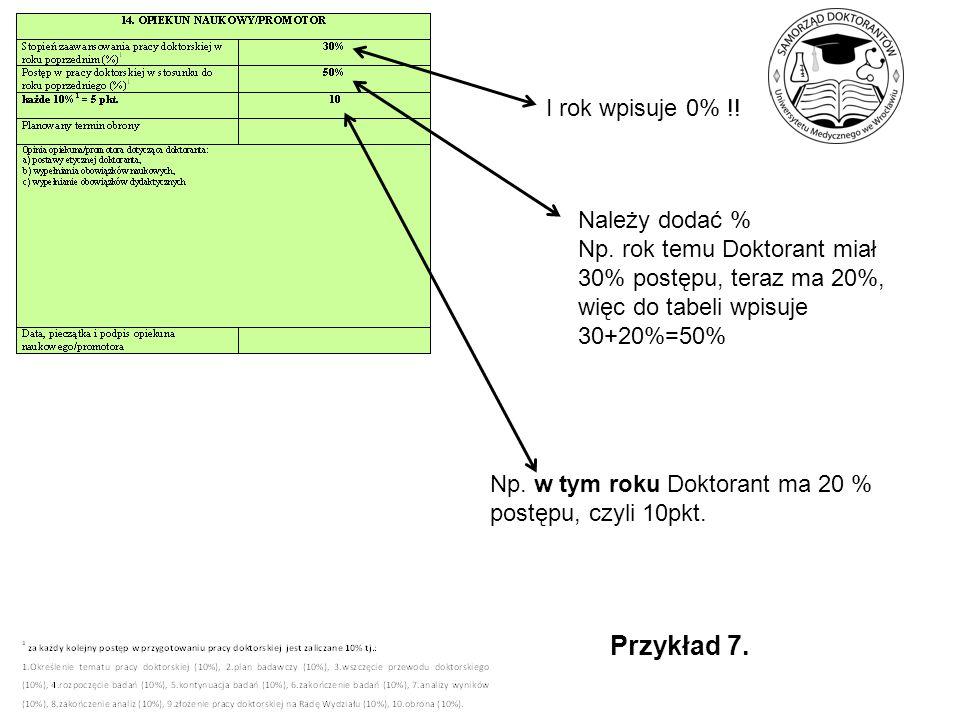 I rok wpisuje 0% !! Należy dodać % Np. rok temu Doktorant miał 30% postępu, teraz ma 20%, więc do tabeli wpisuje 30+20%=50% Np. w tym roku Doktorant m