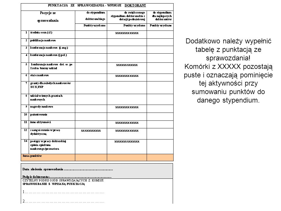 Dodatkowo należy wypełnić tabelę z punktacją ze sprawozdania! Komórki z XXXXX pozostają puste i oznaczają pominięcie tej aktywności przy sumowaniu pun