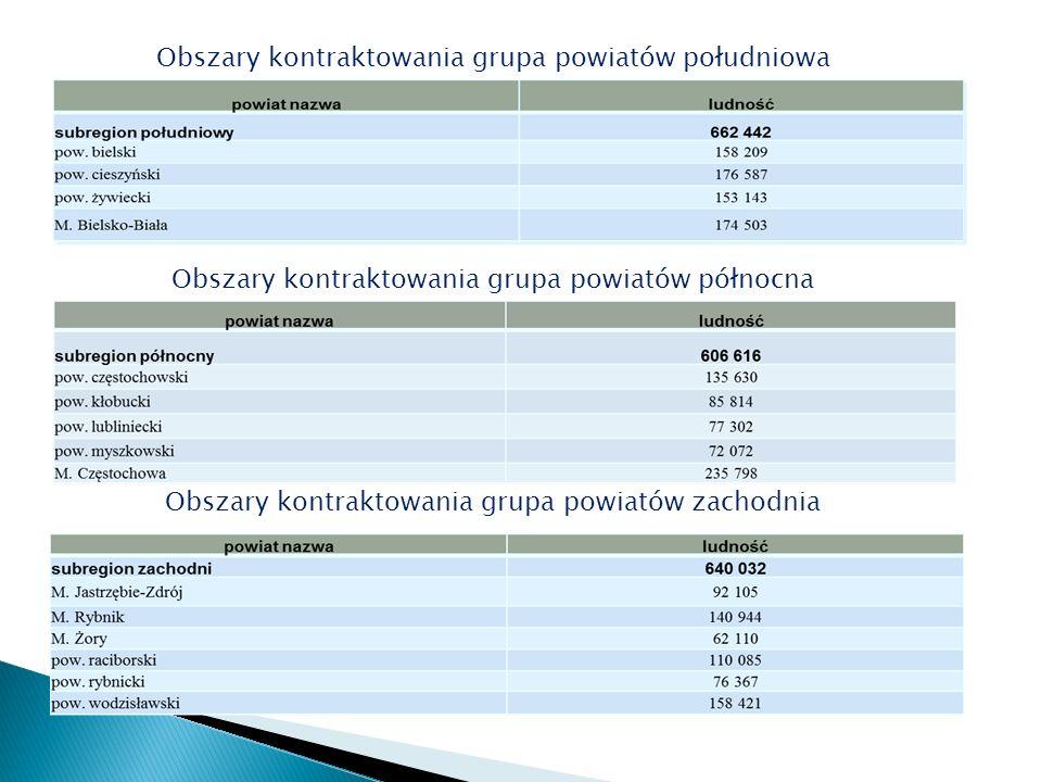 Obszary kontraktowania grupa powiatów południowa Obszary kontraktowania grupa powiatów północna Obszary kontraktowania grupa powiatów zachodnia