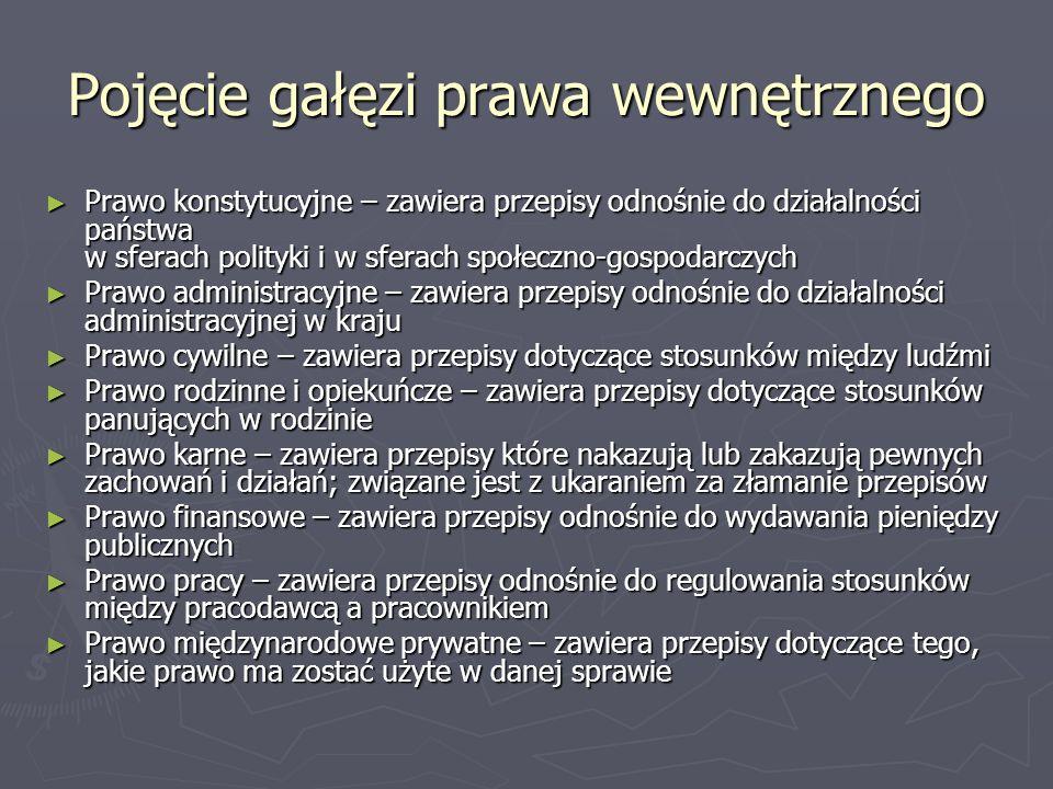 Pojęcie gałęzi prawa wewnętrznego Prawo konstytucyjne – zawiera przepisy odnośnie do działalności państwa w sferach polityki i w sferach społeczno-gos