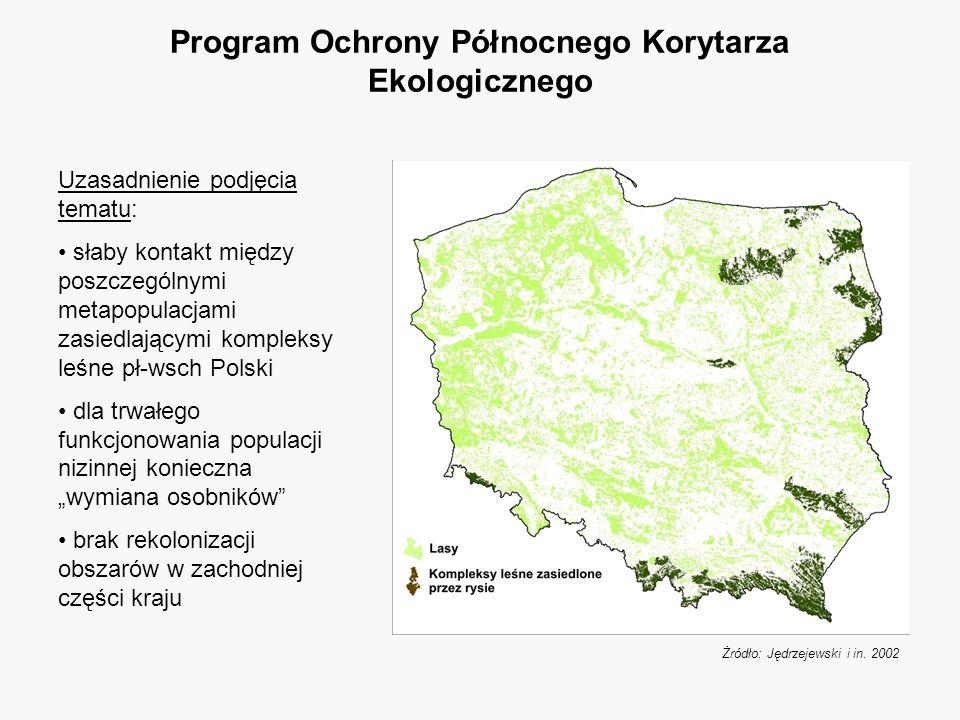 Żródło: Jędrzejewski i in. 2002 Uzasadnienie podjęcia tematu: słaby kontakt między poszczególnymi metapopulacjami zasiedlającymi kompleksy leśne pł-ws