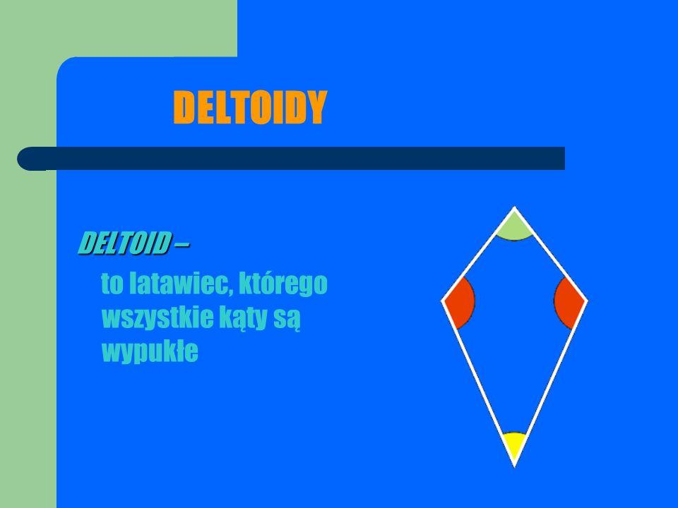 DELTOIDY DELTOID – to latawiec, którego wszystkie kąty są wypukłe