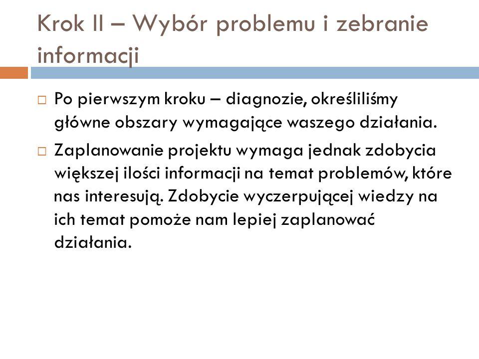 Krok II – Wybór problemu i zebranie informacji Po pierwszym kroku – diagnozie, określiliśmy główne obszary wymagające waszego działania. Zaplanowanie
