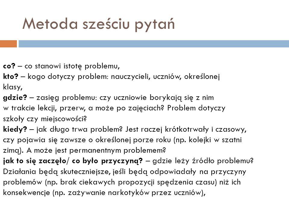 Metoda sześciu pytań co.– co stanowi istotę problemu, kto.
