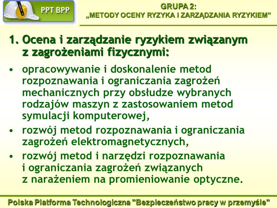 Polska Platforma Technologiczna Bezpieczeństwo pracy w przemyśle GRUPA 2: METODY OCENY RYZYKA I ZARZĄDZANIA RYZYKIEM 2.Ocena i zarządzanie ryzykiem związanym z zagrożeniami czynnikami chemicznymi i biologicznymi: weryfikacja i doskonalenie metod do oceny narażenia pracowników, jakość powietrza wewnętrznego, skutki oddziaływania substancji niebezpiecznych, ze szczególnym uwzględnieniem bardzo małych cząstek, substancji rakotwórczych oraz szkodliwie działających na rozrodczość, szacowanie narażenia na czynniki biologiczne w miejscu pracy.