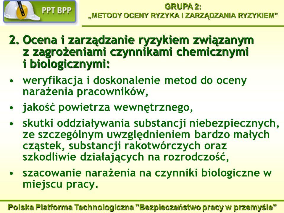 Polska Platforma Technologiczna Bezpieczeństwo pracy w przemyśle GRUPA 2: METODY OCENY RYZYKA I ZARZĄDZANIA RYZYKIEM 3.Doskonalenie metod i narzędzi zarządzania ryzykiem zawodowym, ze szczególnym uwzględnieniem potrzeb małych i średnich przedsiębiorstw: opracowanie metod i narzędzi wspomagających ocenę ryzyka na etapie projektowania maszyn, opracowanie metod i narzędzi wspomagających wdrażanie i ocenę skuteczności systemów zarządzania bezpieczeństwem i higieną pracy w przedsiębiorstwach, ze szczególnym uwzględnieniem przedsiębiorstw małych i średnich, doskonalenie systemów monitorowania zagrożeń zawodowych na poziomie przedsiębiorstwa i państwa.
