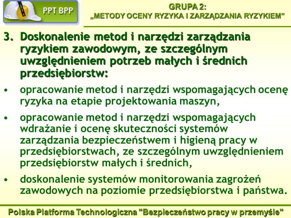 Polska Platforma Technologiczna Bezpieczeństwo pracy w przemyśle GRUPA 2: METODY OCENY RYZYKA I ZARZĄDZANIA RYZYKIEM 4.Analiza kosztów i korzyści zarządzania ryzykiem zawodowym : badanie kosztów i korzyści wdrażania dobrych praktyk w zakresie bezpieczeństwa i higieny pracy w przedsiębiorstwach ekonomiczna ocena wdrożenia wymagań wynikających z dyrektyw UE w przedsiębiorstwach.