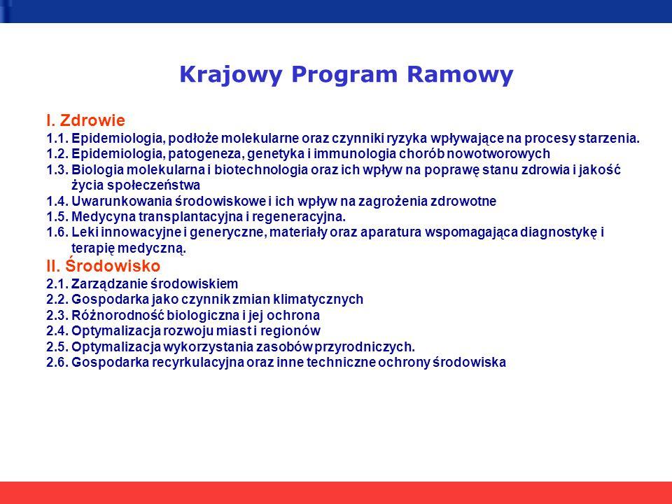 Krajowy Program Ramowy I.Zdrowie 1.1.